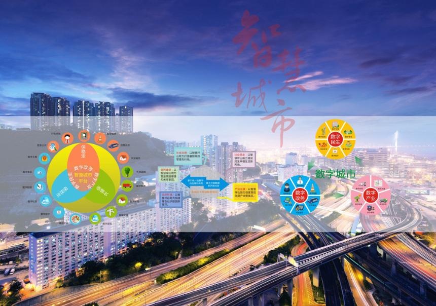 智慧城市整体解读方案规划
